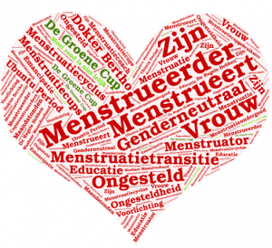 Wordcloud Menstrueerder